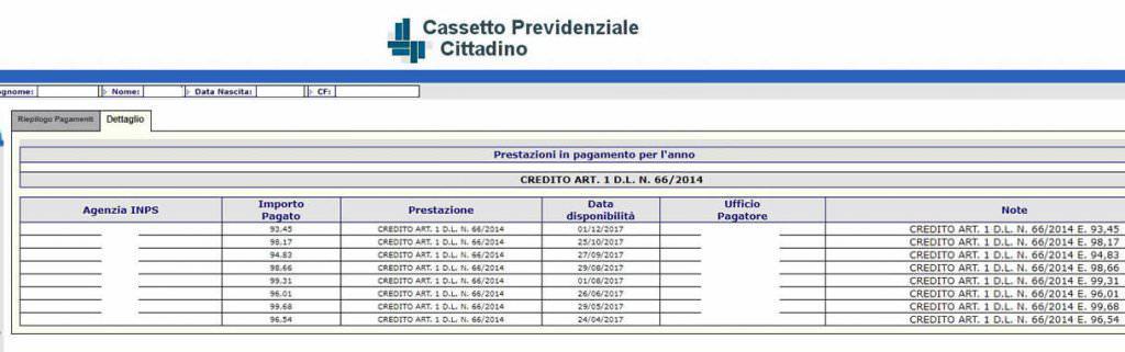 """Dettagli e date pagamenti Bonus """"Renzi"""" su Naspi 2018"""