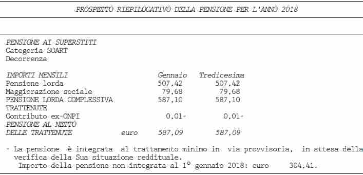 Pensione integrata al trattamento minimo 2018
