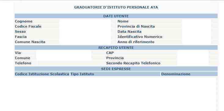 Graduatorie provvisoria e definitiva Ata terza fascia 2018