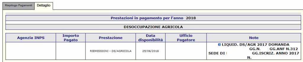 Pagamento disoccupazione agricola