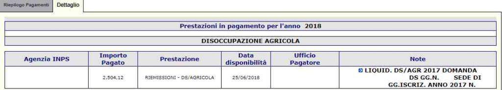Pagamento Disoccupazione agricola 25 Giugno 2018