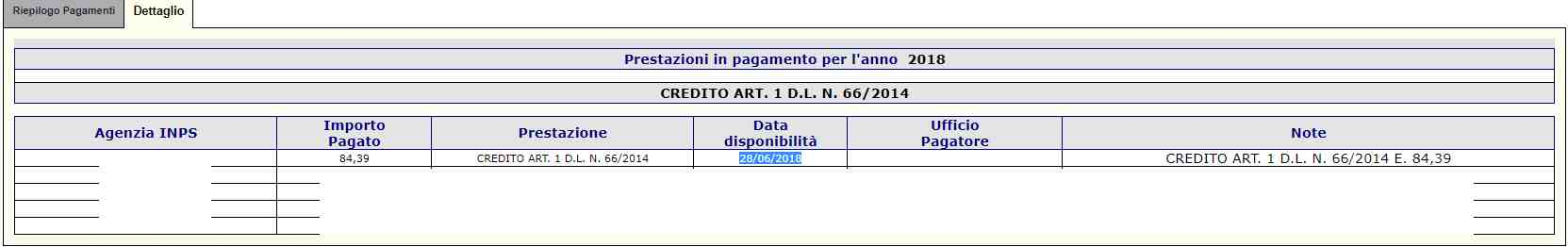 Data pagamento Bonus Renzi 2018 a Giugno