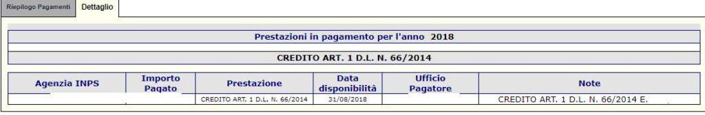 Data pagamento bonus 80 euro disoccupazione agricola