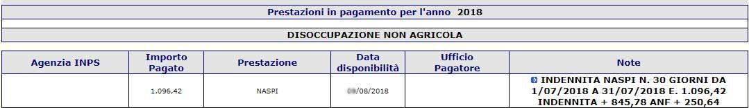 Il pagamento della Naspi ad Agosto 2018