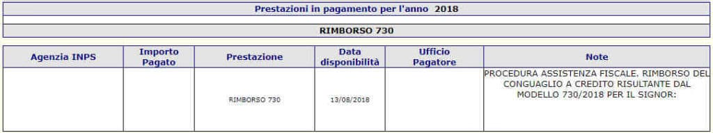 La data di pagamento del Rimborso 730 disoccupati 2018 per Naspi