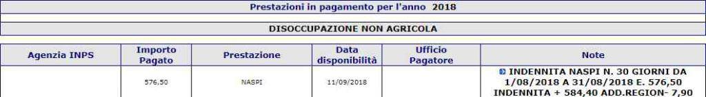 I pagamenti della Disoccupazione Naspi a Settembre 2018