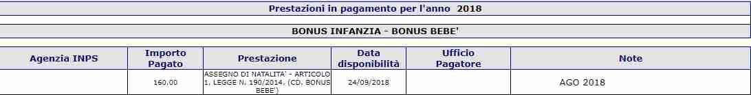 Pagamento bonus bebè Settembre 2018