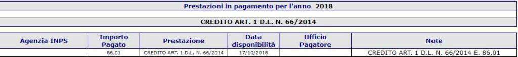 Tabella Inps con la visualizzazione della data di pagamento del Bonus Renzi a Ottobre 2018