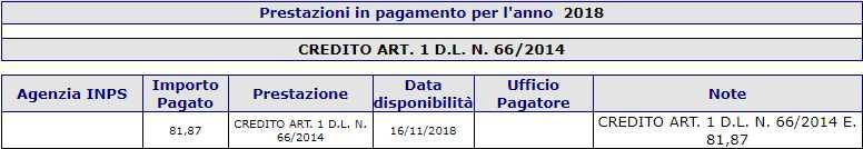 Visualizzazione sito INPS relativa al pagamento Bonus Renzi Novembre 2018