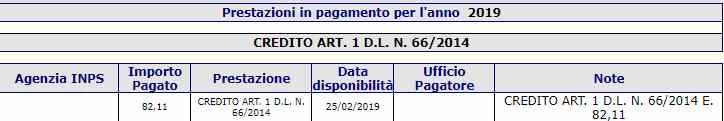 Bonus Renzi di Febbraio 2019 su Naspi
