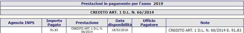 Visualizzazione sito INPS relativa al pagamento Bonus Renzi Marzo 2019