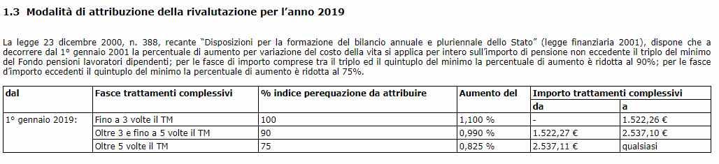 Rivalutazione pensioni sino a Marzo 2019