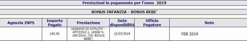 Fascicolo Previdenziale Inps - Pagamenti Bonus Bebè Marzo 2019