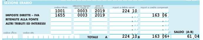 Credito Renzi pagato dallo Stato