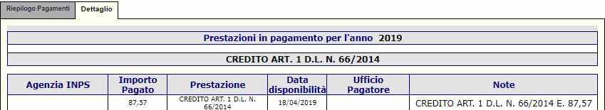Visualizzazione sito INPS relativa al pagamento Bonus Renzi Aprile 2019