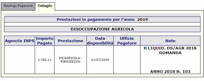 Pagamento Disoccupazione agricola 2019
