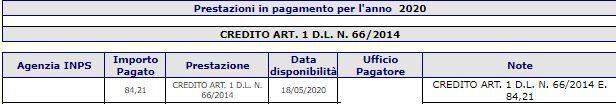 Visualizzare pagamento Bonus Renzi su Naspi Maggio 2020