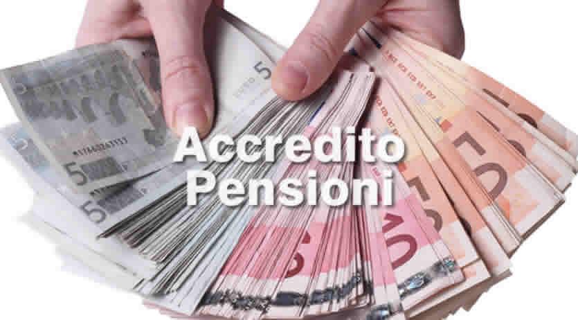 quando pagano pensioni in Banca nel 2021?