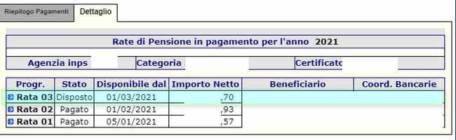 Cedolino Pensione Marzo 2021
